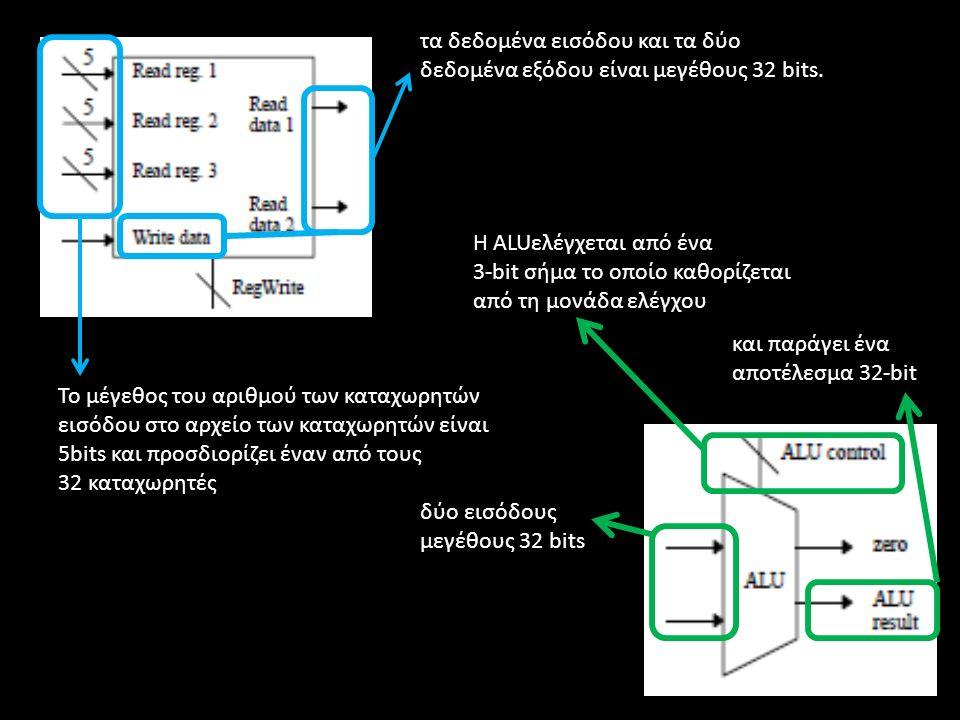 Το μέγεθος του αριθμού των καταχωρητών εισόδου στο αρχείο των καταχωρητών είναι 5bits και προσδιορίζει έναν από τους 32 καταχωρητές τα δεδομένα εισόδου και τα δύο δεδομένα εξόδου είναι μεγέθους 32 bits.
