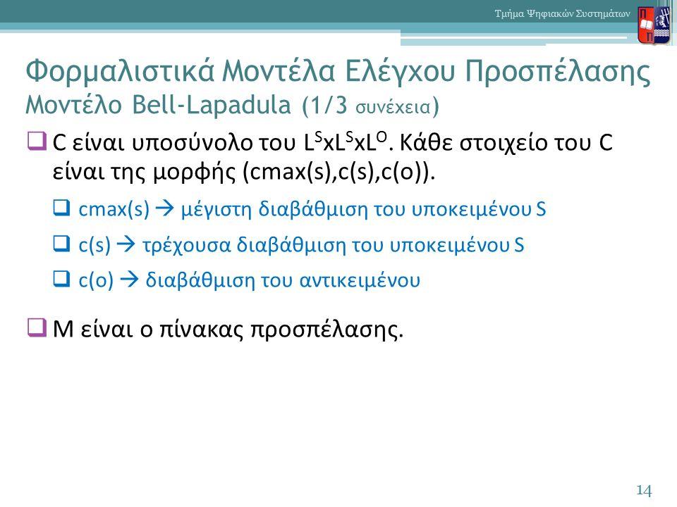 Φορμαλιστικά Μοντέλα Ελέγχου Προσπέλασης Μοντέλο Bell-Lapadula (1/3 συνέχεια )  C είναι υποσύνολο του L S xL S xL O.