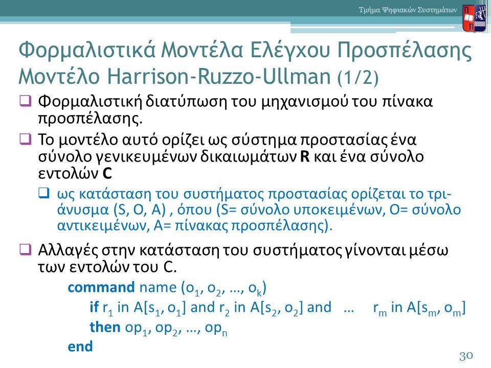 Φορμαλιστικά Μοντέλα Ελέγχου Προσπέλασης Μοντέλο Harrison-Ruzzo-Ullman (1/2)  Φορμαλιστική διατύπωση του μηχανισμού του πίνακα προσπέλασης.