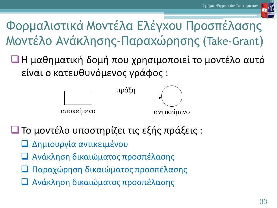 Φορμαλιστικά Μοντέλα Ελέγχου Προσπέλασης Μοντέλο Ανάκλησης-Παραχώρησης ( Take-Grant )  Η μαθηματική δομή που χρησιμοποιεί το μοντέλο αυτό είναι ο κατευθυνόμενος γράφος :  Το μοντέλο υποστηρίζει τις εξής πράξεις :  Δημιουργία αντικειμένου  Ανάκληση δικαιώματος προσπέλασης  Παραχώρηση δικαιώματος προσπέλασης  Ανάκληση δικαιώματος προσπέλασης 33 Τμήμα Ψηφιακών Συστημάτων πράξη υποκείμενο αντικείμενο
