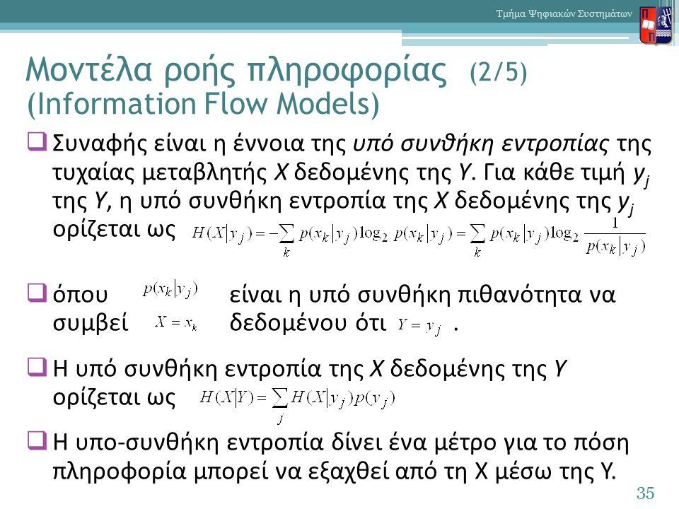Μοντέλα ροής πληροφορίας (2/5) (Information Flow Models)  Συναφής είναι η έννοια της υπό συνθήκη εντροπίας της τυχαίας μεταβλητής Χ δεδομένης της Υ.