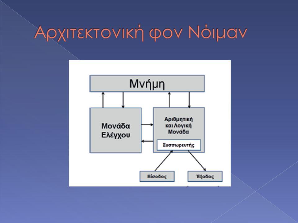  Μητρική Κάρτα  Κεντρική Μονάδα Επεξεργασίας (CPU)  Κεντρική ή Κύρια Μνήμη  Περιφερειακή Μνήμη  Τροφοδοτικό  Κάρτες Επέκτασης Πηγή: http://www.maximumpc.com/ article/news/amd_intel_update _cpu_roadmaps Πηγή: http://www.thecomputercoach.
