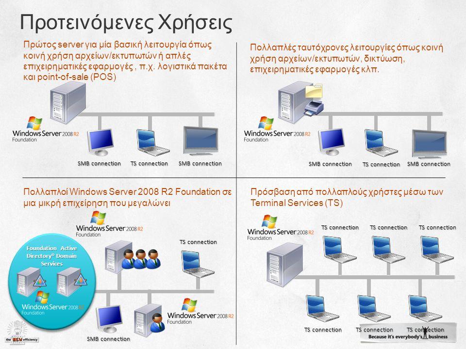 Πρώτος server για μία βασική λειτουργία όπως κοινή χρήση αρχείων/εκτυπωτών ή απλές επιχειρηματικές εφαρμογές, π.χ.