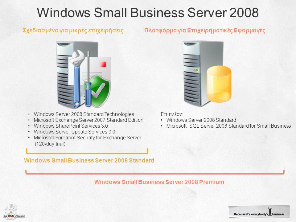 Πρόσβαση από οπουδήποτε, οποτεδήποτε Remote Web Workplace Ολοκληρωμένη κονσόλα διαχείρισης Windows SBS Console Εύκολη σύνδεση στο Διαδίκτυο Connect to the Internet Wizard Προστασία των επιχειρηματικών σας δεδομένων Configure Server Backup Wizard Προγραμματισμένες αναφορές για την υγεία των clients και του Server Network reports