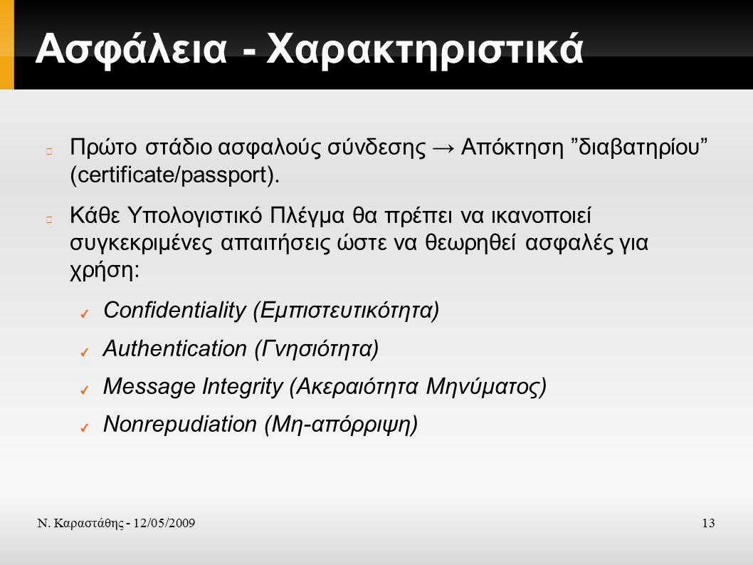 """Ν. Καραστάθης - 12/05/200913 Ασφάλεια - Χαρακτηριστικά Πρώτο στάδιο ασφαλούς σύνδεσης → Απόκτηση """"διαβατηρίου"""" (certificate/passport). Κάθε Υπολογιστι"""