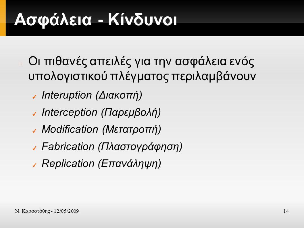 Ν. Καραστάθης - 12/05/200914 Ασφάλεια - Κίνδυνοι Οι πιθανές απειλές για την ασφάλεια ενός υπολογιστικού πλέγματος περιλαμβάνουν ✔ Interuption (Διακοπή