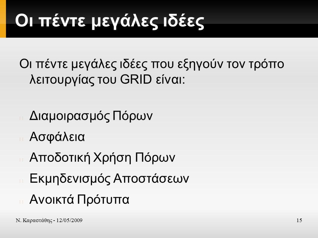 Ν. Καραστάθης - 12/05/200915 Οι πέντε μεγάλες ιδέες Οι πέντε μεγάλες ιδέες που εξηγούν τον τρόπο λειτουργίας του GRID είναι: Διαμοιρασμός Πόρων Ασφάλε