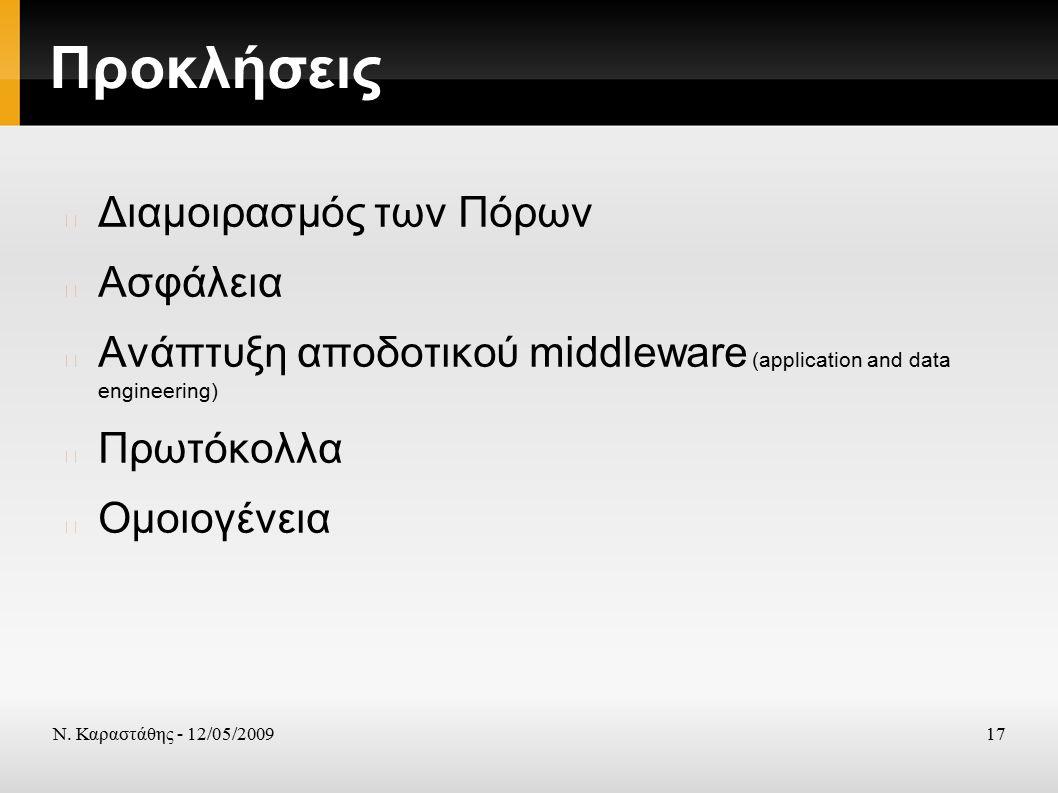 Ν. Καραστάθης - 12/05/200917 Προκλήσεις Διαμοιρασμός των Πόρων Ασφάλεια Ανάπτυξη αποδοτικού middleware (application and data engineering) Πρωτόκολλα Ο