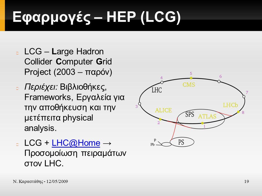 Ν. Καραστάθης - 12/05/200919 Εφαρμογές – HEP (LCG) LCG – Large Ηadron Collider Computer Grid Project (2003 – παρόν) Περιέχει: Βιβλιοθήκες, Frameworks,