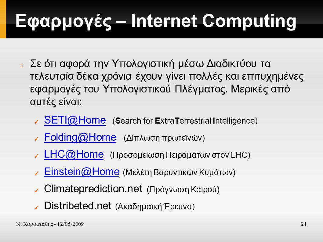 Ν. Καραστάθης - 12/05/200921 Εφαρμογές – Internet Computing Σε ότι αφορά την Υπολογιστική μέσω Διαδικτύου τα τελευταία δέκα χρόνια έχουν γίνει πολλές