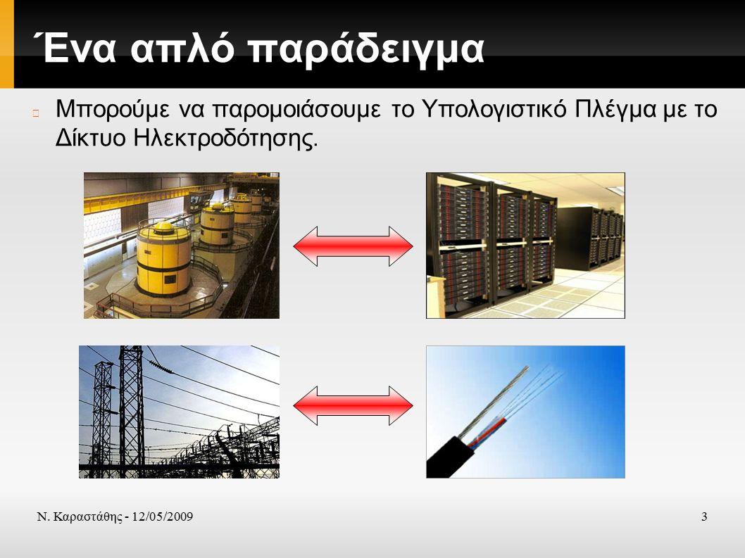 Ν. Καραστάθης - 12/05/20093 Ένα απλό παράδειγμα Μπορούμε να παρομοιάσουμε το Υπολογιστικό Πλέγμα με το Δίκτυο Ηλεκτροδότησης.