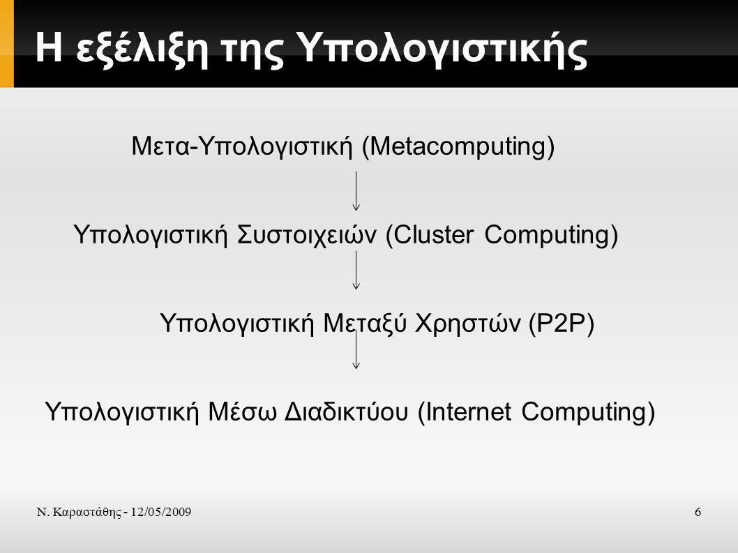 6 Η εξέλιξη της Υπολογιστικής Μετα-Υπολογιστική (Metacomputing) Υπολογιστική Συστοιχειών (Cluster Computing) Υπολογιστική Μεταξύ Χρηστών (P2P) Υπολογιστική Μέσω Διαδικτύου (Internet Computing)