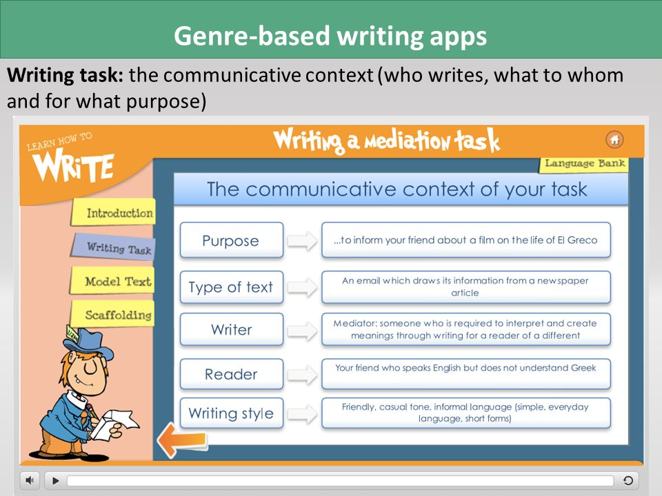 Genre-based writing apps Writing task: the communicative context (who writes, what to whom and for what purpose)