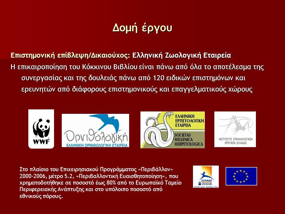Δομή έργου Επιστημονική επίβλεψη/Δικαιούχος: Ελληνική Ζωολογική Εταιρεία Η επικαιροποίηση του Κόκκινου Βιβλίου είναι πάνω από όλα το αποτέλεσμα της συνεργασίας και της δουλειάς πάνω από 120 ειδικών επιστημόνων και ερευνητών από διάφορους επιστημονικούς και επαγγελματικούς χώρους Στο πλαίσιο του Επιχειρησιακού Προγράμματος «Περιβάλλον» 2000-2006, μέτρο 5.2, «Περιβαλλοντική Ευαισθητοποίηση», που χρηματοδοτήθηκε σε ποσοστό έως 80% από το Ευρωπαϊκό Ταμείο Περιφερειακής Ανάπτυξης και στο υπόλοιπο ποσοστό από εθνικούς πόρους.