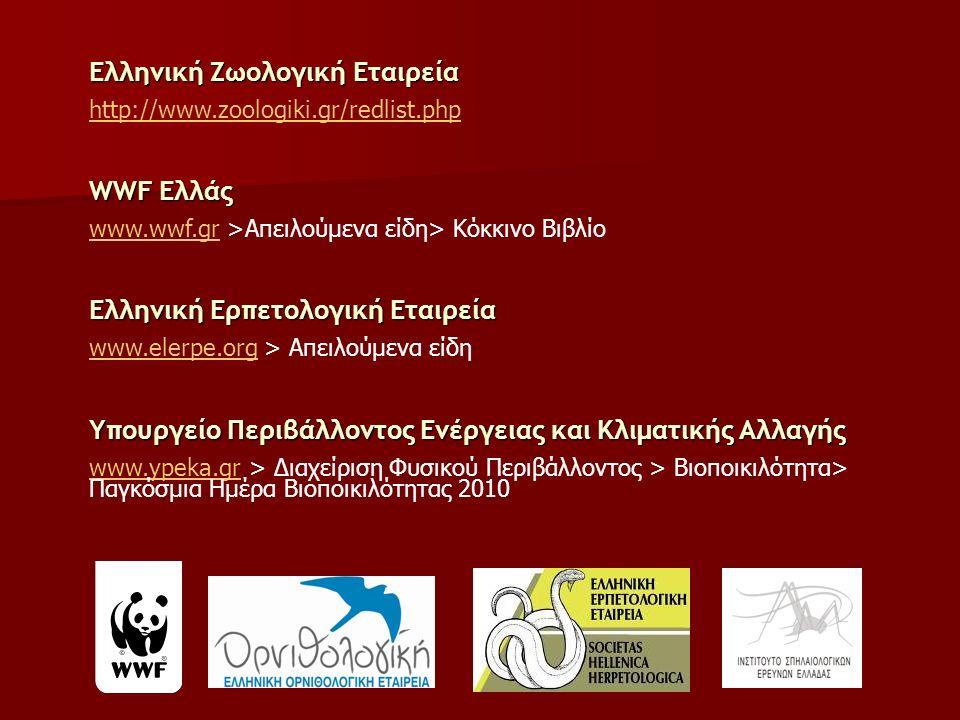 ΕλληνικήΖωολογικήΕταιρεία Ελληνική Ζωολογική Εταιρεία http://www.zoologiki.gr/redlist.php WWFΕλλάς WWF Ελλάς www.wwf.grwww.wwf.gr >Απειλούμενα είδη> Κόκκινο Βιβλίο ΕλληνικήΕρπετολογικήΕταιρεία Ελληνική Ερπετολογική Εταιρεία www.elerpe.orgwww.elerpe.org > Απειλούμενα είδη ΥπουργείοΠεριβάλλοντοςΕνέργειαςκαιΚλιματικήςΑλλαγής Υπουργείο Περιβάλλοντος Ενέργειας και Κλιματικής Αλλαγής www.ypeka.grwww.ypeka.gr > Διαχείριση Φυσικού Περιβάλλοντος > Βιοποικιλότητα> Παγκόσμια Ημέρα Βιοποικιλότητας 2010