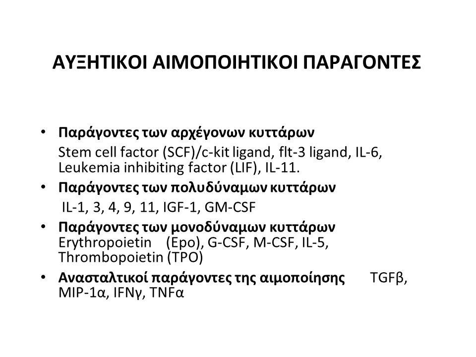 ΑΥΞΗΤΙΚΟΙ ΑΙΜΟΠΟΙΗΤΙΚΟΙ ΠΑΡΑΓΟΝΤΕΣ Παράγοντες των αρχέγονων κυττάρων Stem cell factor (SCF)/c-kit ligand, flt-3 ligand, IL-6, Leukemia inhibiting fact