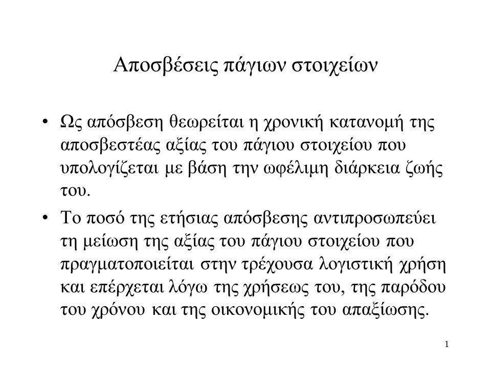 92 Παράδειγμα 13 (συνέχεια) Έστω ότι τα έξοδα της έκδοσης του ομολογιακού δανείου ανέρχονται σε €3.000.