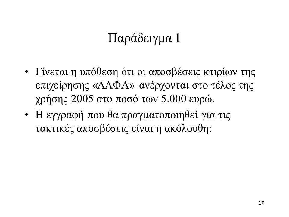 10 Παράδειγμα 1 Γίνεται η υπόθεση ότι οι αποσβέσεις κτιρίων της επιχείρησης «ΑΛΦΑ» ανέρχονται στο τέλος της χρήσης 2005 στο ποσό των 5.000 ευρώ. Η εγγ