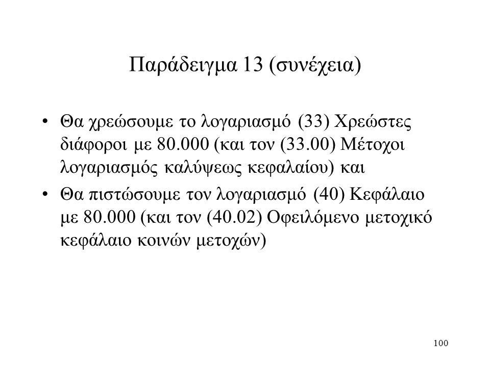 100 Παράδειγμα 13 (συνέχεια) Θα χρεώσουμε το λογαριασμό (33) Χρεώστες διάφοροι με 80.000 (και τον (33.00) Μέτοχοι λογαριασμός καλύψεως κεφαλαίου) και Θα πιστώσουμε τον λογαριασμό (40) Κεφάλαιο με 80.000 (και τον (40.02) Οφειλόμενο μετοχικό κεφάλαιο κοινών μετοχών)