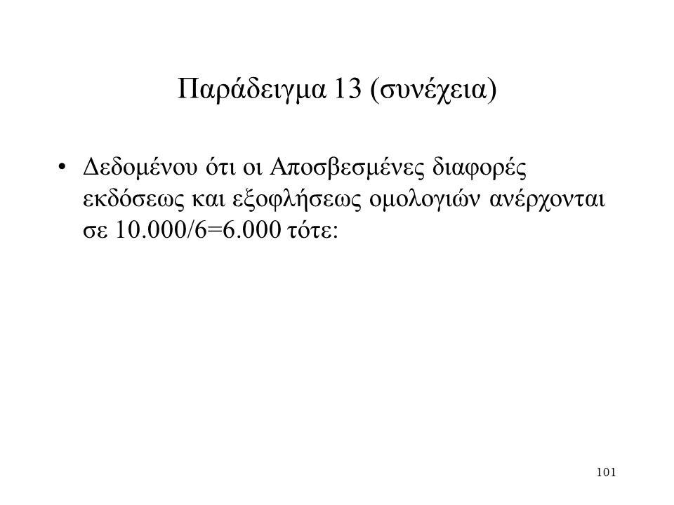101 Παράδειγμα 13 (συνέχεια) Δεδομένου ότι οι Αποσβεσμένες διαφορές εκδόσεως και εξοφλήσεως ομολογιών ανέρχονται σε 10.000/6=6.000 τότε: