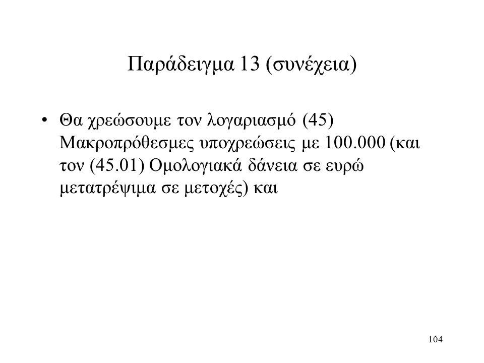 104 Παράδειγμα 13 (συνέχεια) Θα χρεώσουμε τον λογαριασμό (45) Μακροπρόθεσμες υποχρεώσεις με 100.000 (και τον (45.01) Ομολογιακά δάνεια σε ευρώ μετατρέψιμα σε μετοχές) και