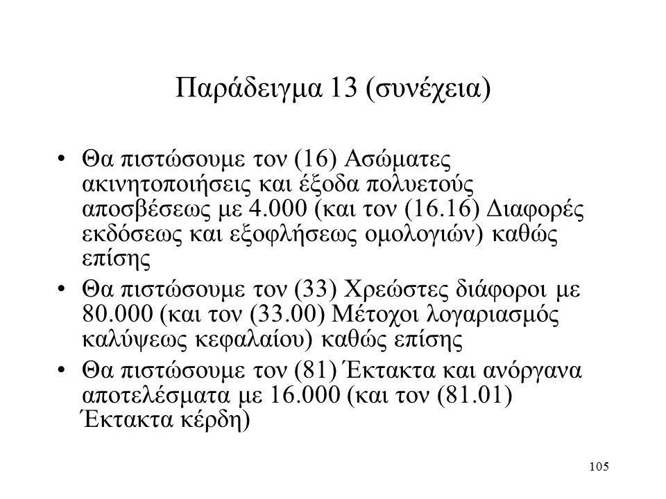 105 Παράδειγμα 13 (συνέχεια) Θα πιστώσουμε τον (16) Ασώματες ακινητοποιήσεις και έξοδα πολυετούς αποσβέσεως με 4.000 (και τον (16.16) Διαφορές εκδόσεως και εξοφλήσεως ομολογιών) καθώς επίσης Θα πιστώσουμε τον (33) Χρεώστες διάφοροι με 80.000 (και τον (33.00) Μέτοχοι λογαριασμός καλύψεως κεφαλαίου) καθώς επίσης Θα πιστώσουμε τον (81) Έκτακτα και ανόργανα αποτελέσματα με 16.000 (και τον (81.01) Έκτακτα κέρδη)