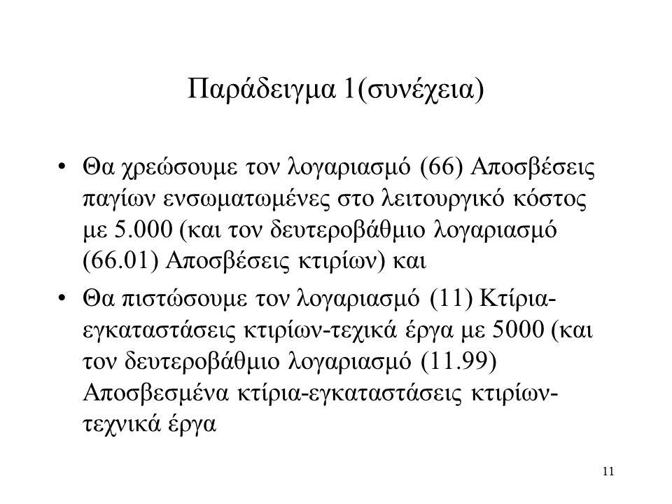 11 Παράδειγμα 1(συνέχεια) Θα χρεώσουμε τον λογαριασμό (66) Αποσβέσεις παγίων ενσωματωμένες στο λειτουργικό κόστος με 5.000 (και τον δευτεροβάθμιο λογαριασμό (66.01) Αποσβέσεις κτιρίων) και Θα πιστώσουμε τον λογαριασμό (11) Κτίρια- εγκαταστάσεις κτιρίων-τεχικά έργα με 5000 (και τον δευτεροβάθμιο λογαριασμό (11.99) Αποσβεσμένα κτίρια-εγκαταστάσεις κτιρίων- τεχνικά έργα
