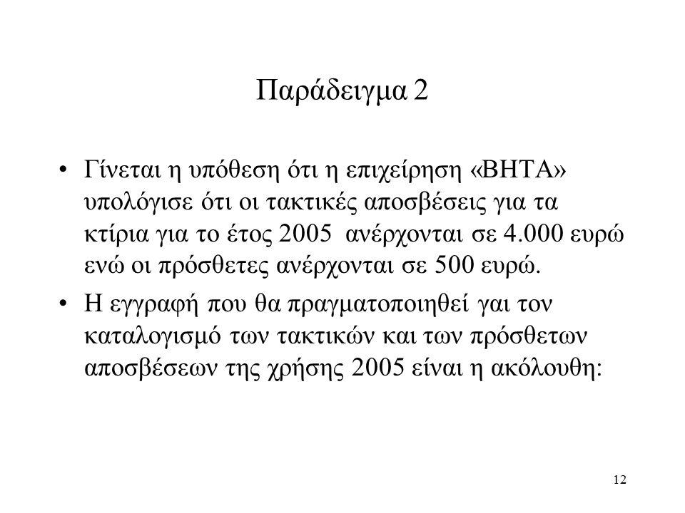 12 Παράδειγμα 2 Γίνεται η υπόθεση ότι η επιχείρηση «ΒΗΤΑ» υπολόγισε ότι οι τακτικές αποσβέσεις για τα κτίρια για το έτος 2005 ανέρχονται σε 4.000 ευρώ ενώ οι πρόσθετες ανέρχονται σε 500 ευρώ.