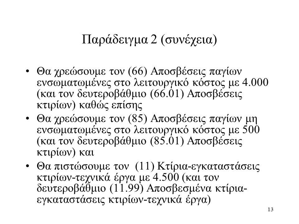 13 Παράδειγμα 2 (συνέχεια) Θα χρεώσουμε τον (66) Αποσβέσεις παγίων ενσωματωμένες στο λειτουργικό κόστος με 4.000 (και τον δευτεροβάθμιο (66.01) Αποσβέ