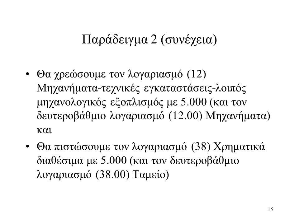 15 Παράδειγμα 2 (συνέχεια) Θα χρεώσουμε τον λογαριασμό (12) Μηχανήματα-τεχνικές εγκαταστάσεις-λοιπός μηχανολογικός εξοπλισμός με 5.000 (και τον δευτεροβάθμιο λογαριασμό (12.00) Μηχανήματα) και Θα πιστώσουμε τον λογαριασμό (38) Χρηματικά διαθέσιμα με 5.000 (και τον δευτεροβάθμιο λογαριασμό (38.00) Ταμείο)
