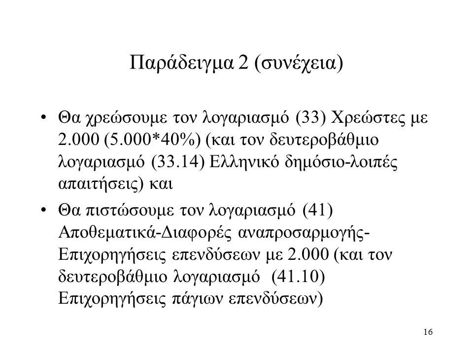 16 Παράδειγμα 2 (συνέχεια) Θα χρεώσουμε τον λογαριασμό (33) Χρεώστες με 2.000 (5.000*40%) (και τον δευτεροβάθμιο λογαριασμό (33.14) Ελληνικό δημόσιο-λ