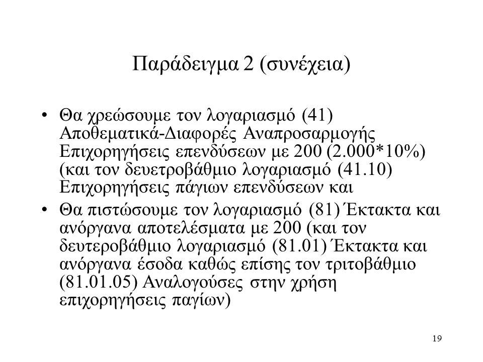 19 Παράδειγμα 2 (συνέχεια) Θα χρεώσουμε τον λογαριασμό (41) Αποθεματικά-Διαφορές Αναπροσαρμογής Επιχορηγήσεις επενδύσεων με 200 (2.000*10%) (και τον δευετροβάθμιο λογαριασμό (41.10) Επιχορηγήσεις πάγιων επενδύσεων και Θα πιστώσουμε τον λογαριασμό (81) Έκτακτα και ανόργανα αποτελέσματα με 200 (και τον δευτεροβάθμιο λογαριασμό (81.01) Έκτακτα και ανόργανα έσοδα καθώς επίσης τον τριτοβάθμιο (81.01.05) Αναλογούσες στην χρήση επιχορηγήσεις παγίων)