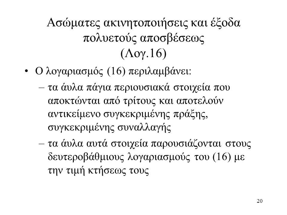 20 Ασώματες ακινητοποιήσεις και έξοδα πολυετούς αποσβέσεως (Λογ.16) Ο λογαριασμός (16) περιλαμβάνει: –τα άυλα πάγια περιουσιακά στοιχεία που αποκτώντα