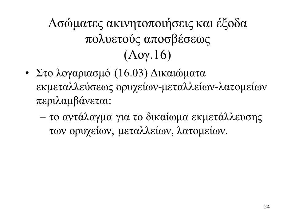 24 Ασώματες ακινητοποιήσεις και έξοδα πολυετούς αποσβέσεως (Λογ.16) Στο λογαριασμό (16.03) Δικαιώματα εκμεταλλεύσεως ορυχείων-μεταλλείων-λατομείων περιλαμβάνεται: –το αντάλαγμα για το δικαίωμα εκμετάλλευσης των ορυχείων, μεταλλείων, λατομείων.