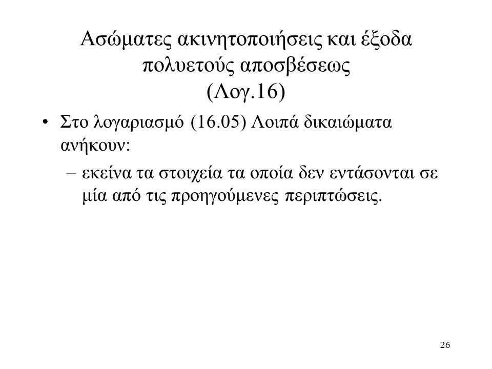 26 Ασώματες ακινητοποιήσεις και έξοδα πολυετούς αποσβέσεως (Λογ.16) Στο λογαριασμό (16.05) Λοιπά δικαιώματα ανήκουν: –εκείνα τα στοιχεία τα οποία δεν