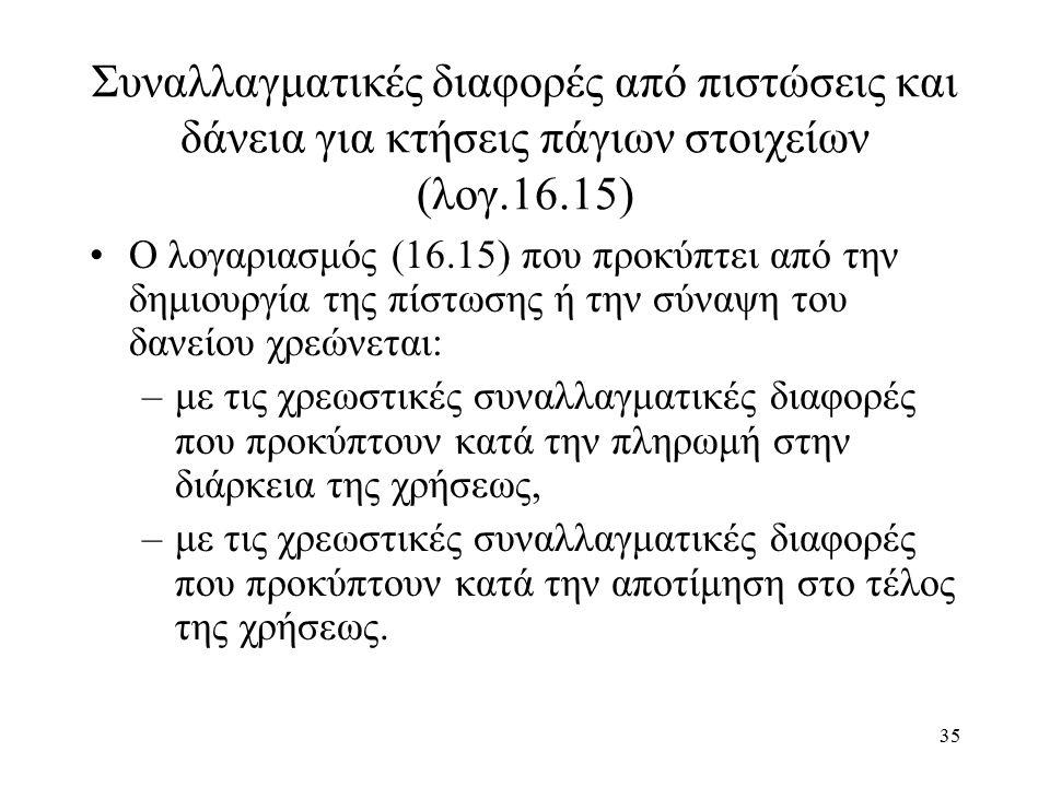 35 Συναλλαγματικές διαφορές από πιστώσεις και δάνεια για κτήσεις πάγιων στοιχείων (λογ.16.15) Ο λογαριασμός (16.15) που προκύπτει από την δημιουργία τ