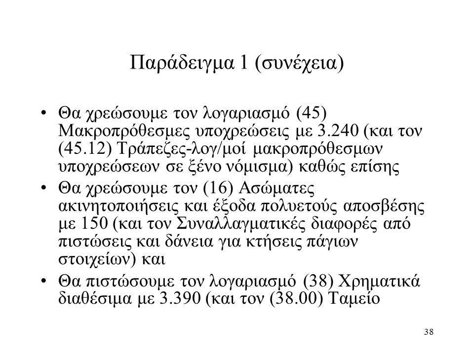 38 Παράδειγμα 1 (συνέχεια) Θα χρεώσουμε τον λογαριασμό (45) Μακροπρόθεσμες υποχρεώσεις με 3.240 (και τον (45.12) Τράπεζες-λογ/μοί μακροπρόθεσμων υποχρεώσεων σε ξένο νόμισμα) καθώς επίσης Θα χρεώσουμε τον (16) Ασώματες ακινητοποιήσεις και έξοδα πολυετούς αποσβέσης με 150 (και τον Συναλλαγματικές διαφορές από πιστώσεις και δάνεια για κτήσεις πάγιων στοιχείων) και Θα πιστώσουμε τον λογαριασμό (38) Χρηματικά διαθέσιμα με 3.390 (και τον (38.00) Ταμείο