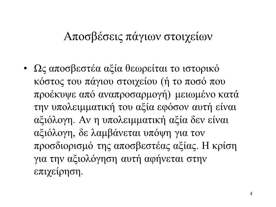 55 Παράδειγμα 4 Γίνεται η υπόθεση ότι κατά την αποτίμηση ενός δανείου σε ξένο νόμισμα προέκυψε μία χρεωστική διαφορά €1.200.