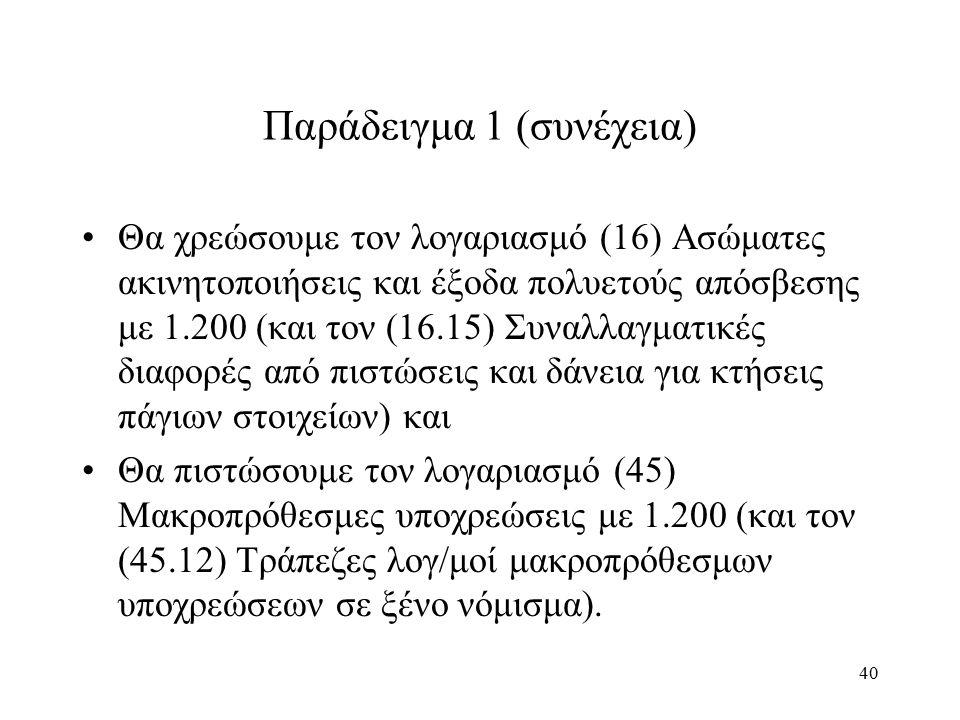 40 Παράδειγμα 1 (συνέχεια) Θα χρεώσουμε τον λογαριασμό (16) Ασώματες ακινητοποιήσεις και έξοδα πολυετούς απόσβεσης με 1.200 (και τον (16.15) Συναλλαγμ
