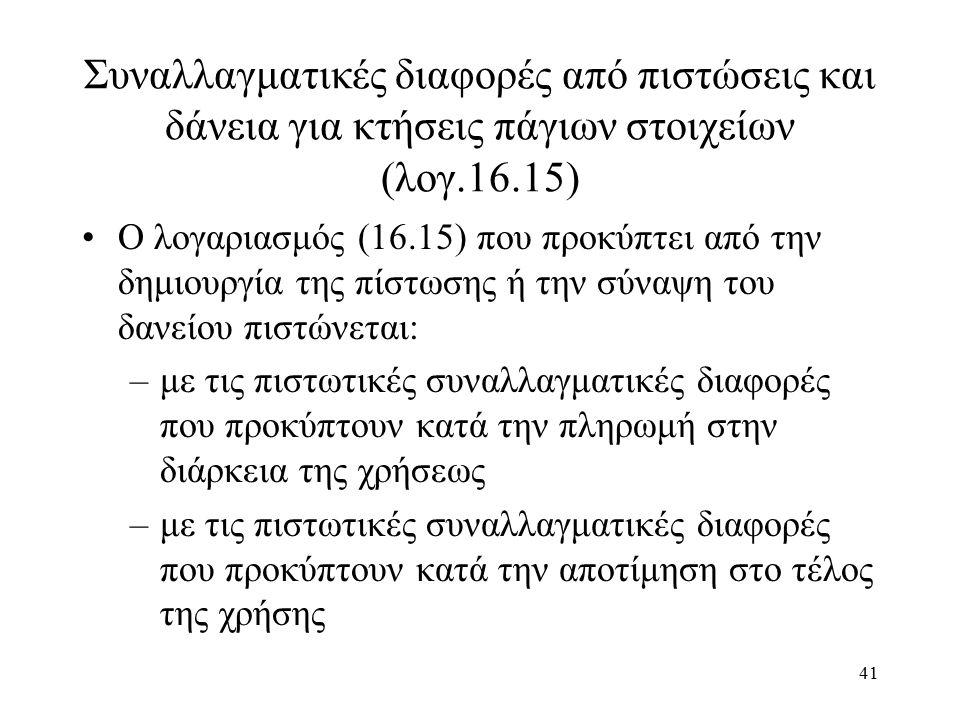 41 Συναλλαγματικές διαφορές από πιστώσεις και δάνεια για κτήσεις πάγιων στοιχείων (λογ.16.15) Ο λογαριασμός (16.15) που προκύπτει από την δημιουργία τ