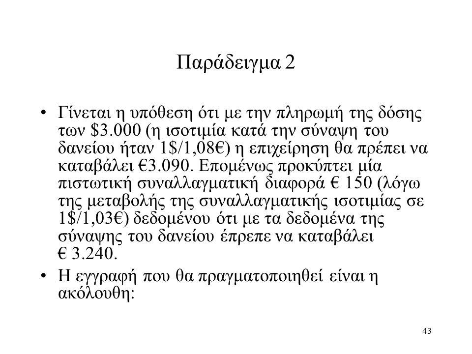 43 Παράδειγμα 2 Γίνεται η υπόθεση ότι με την πληρωμή της δόσης των $3.000 (η ισοτιμία κατά την σύναψη του δανείου ήταν 1$/1,08€) η επιχείρηση θα πρέπει να καταβάλει €3.090.