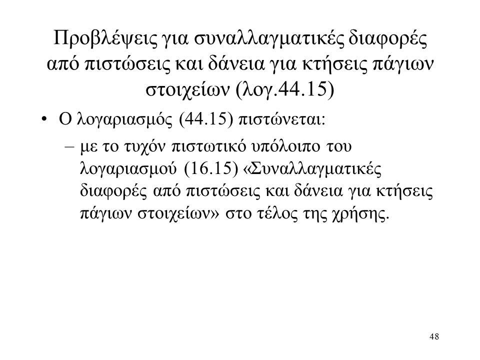 48 Προβλέψεις για συναλλαγματικές διαφορές από πιστώσεις και δάνεια για κτήσεις πάγιων στοιχείων (λογ.44.15) Ο λογαριασμός (44.15) πιστώνεται: –με το τυχόν πιστωτικό υπόλοιπο του λογαριασμού (16.15) «Συναλλαγματικές διαφορές από πιστώσεις και δάνεια για κτήσεις πάγιων στοιχείων» στο τέλος της χρήσης.