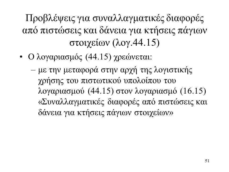 51 Προβλέψεις για συναλλαγματικές διαφορές από πιστώσεις και δάνεια για κτήσεις πάγιων στοιχείων (λογ.44.15) Ο λογαριασμός (44.15) χρεώνεται: –με την μεταφορά στην αρχή της λογιστικής χρήσης του πιστωτικού υπολοίπου του λογαριασμού (44.15) στον λογαριασμό (16.15) «Συναλλαγματικές διαφορές από πιστώσεις και δάνεια για κτήσεις πάγιων στοιχείων»
