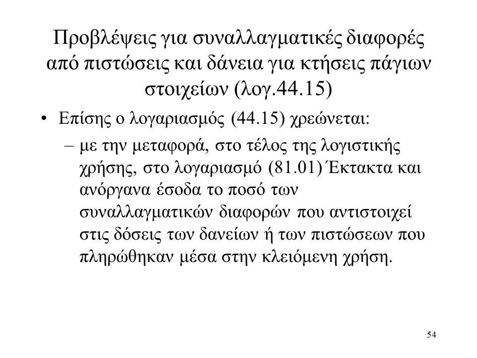 54 Προβλέψεις για συναλλαγματικές διαφορές από πιστώσεις και δάνεια για κτήσεις πάγιων στοιχείων (λογ.44.15) Επίσης ο λογαριασμός (44.15) χρεώνεται: –με την μεταφορά, στο τέλος της λογιστικής χρήσης, στο λογαριασμό (81.01) Έκτακτα και ανόργανα έσοδα το ποσό των συναλλαγματικών διαφορών που αντιστοιχεί στις δόσεις των δανείων ή των πιστώσεων που πληρώθηκαν μέσα στην κλειόμενη χρήση.