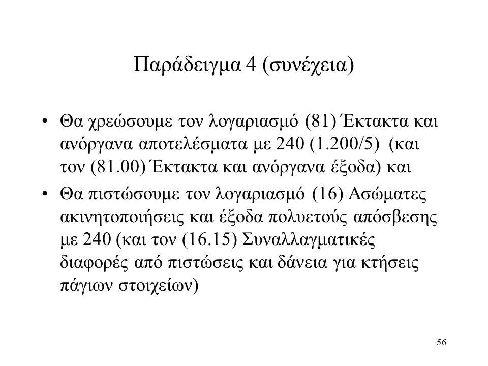 56 Παράδειγμα 4 (συνέχεια) Θα χρεώσουμε τον λογαριασμό (81) Έκτακτα και ανόργανα αποτελέσματα με 240 (1.200/5) (και τον (81.00) Έκτακτα και ανόργανα έξοδα) και Θα πιστώσουμε τον λογαριασμό (16) Ασώματες ακινητοποιήσεις και έξοδα πολυετούς απόσβεσης με 240 (και τον (16.15) Συναλλαγματικές διαφορές από πιστώσεις και δάνεια για κτήσεις πάγιων στοιχείων)