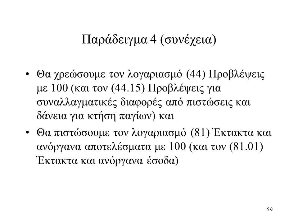 59 Παράδειγμα 4 (συνέχεια) Θα χρεώσουμε τον λογαριασμό (44) Προβλέψεις με 100 (και τον (44.15) Προβλέψεις για συναλλαγματικές διαφορές από πιστώσεις κ