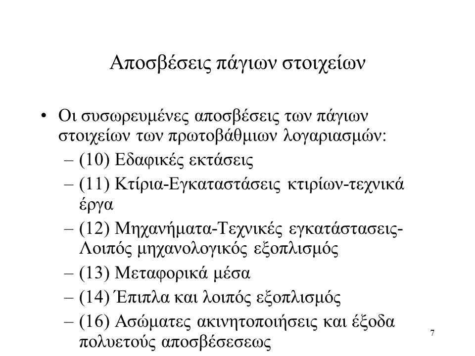 58 Παράδειγμα 4 (συνέχεια) Έστω ότι ο λογαριασμός (44.15) «Προβλέψεις για συναλλαγματικές διαφορές από πιστώσεις και δάνεια για κτήση παγίων» έχει πιστωτικό υπόλοιπο €400.