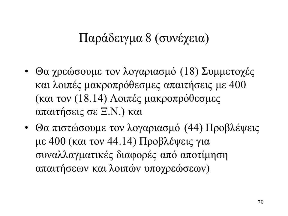70 Παράδειγμα 8 (συνέχεια) Θα χρεώσουμε τον λογαριασμό (18) Συμμετοχές και λοιπές μακροπρόθεσμες απαιτήσεις με 400 (και τον (18.14) Λοιπές μακροπρόθεσμες απαιτήσεις σε Ξ.Ν.) και Θα πιστώσουμε τον λογαριασμό (44) Προβλέψεις με 400 (και τον 44.14) Προβλέψεις για συναλλαγματικές διαφορές από αποτίμηση απαιτήσεων και λοιπών υποχρεώσεων)