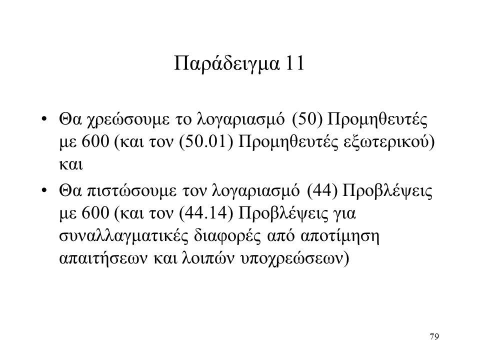 79 Παράδειγμα 11 Θα χρεώσουμε το λογαριασμό (50) Προμηθευτές με 600 (και τον (50.01) Προμηθευτές εξωτερικού) και Θα πιστώσουμε τον λογαριασμό (44) Προβλέψεις με 600 (και τον (44.14) Προβλέψεις για συναλλαγματικές διαφορές από αποτίμηση απαιτήσεων και λοιπών υποχρεώσεων)