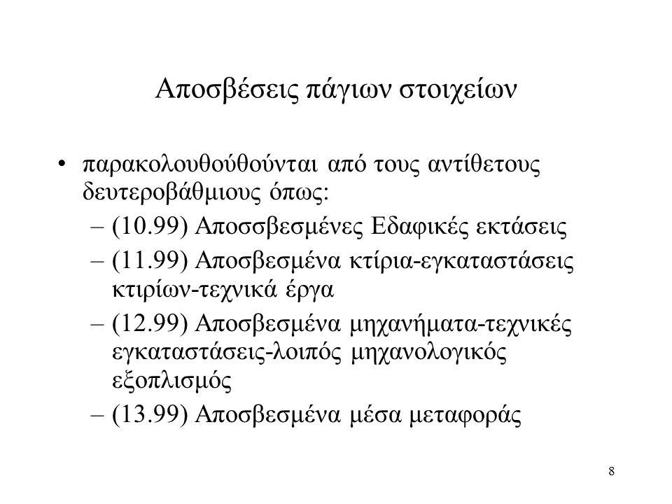 8 Αποσβέσεις πάγιων στοιχείων παρακολουθούθούνται από τους αντίθετους δευτεροβάθμιους όπως: –(10.99) Αποσσβεσμένες Εδαφικές εκτάσεις –(11.99) Αποσβεσμ